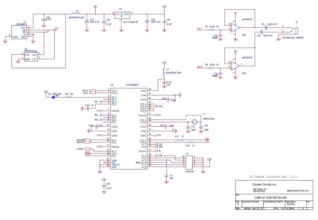 В завершение...  Рис. 7: SDR приемник, схема 2, цифровая обработка.  Дополнение от RW3AY.