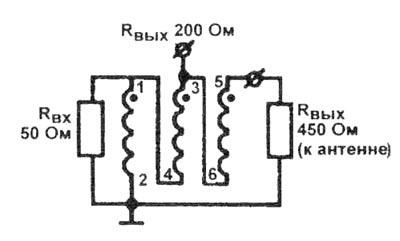 RA6FOO УКВ антенны. Широкополосные ВК 145 мгц